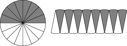 rearranging a circle as an approximate rectangle. (C) Roy Wagner.